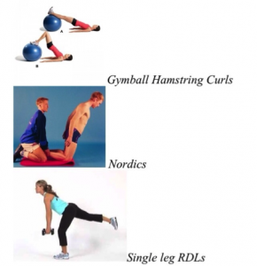 Lengthening Exercises